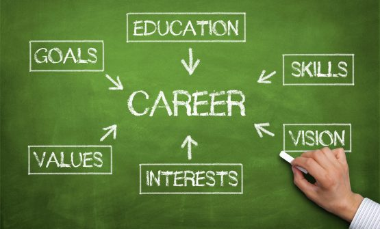 Importance of career counseling at schools