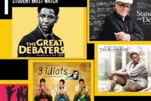 Educational and Motivational Movies