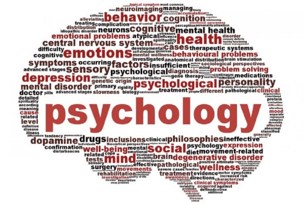 Types of Psychology