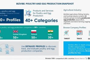 Poultry and Egg Production Industry